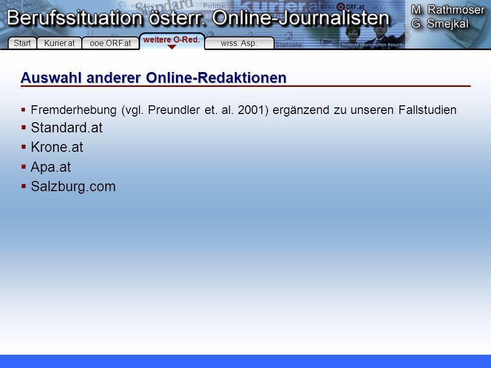 Auswahl anderer Online-Redaktionen Fremderhebung (vgl.