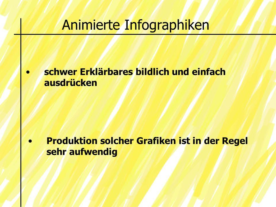 Animierte Infographiken Produktion solcher Grafiken ist in der Regel sehr aufwendig schwer Erklärbares bildlich und einfach ausdrücken