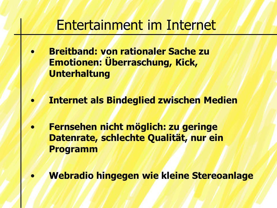 Entertainment im Internet Breitband: von rationaler Sache zu Emotionen: Überraschung, Kick, Unterhaltung Internet als Bindeglied zwischen Medien Fernsehen nicht möglich: zu geringe Datenrate, schlechte Qualität, nur ein Programm Webradio hingegen wie kleine Stereoanlage