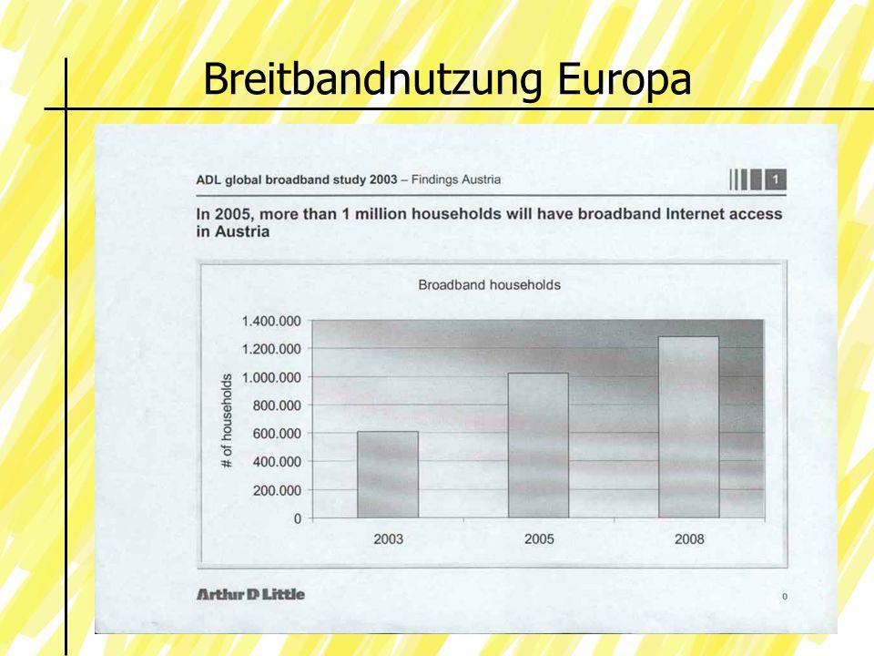 Breitbandnutzung Europa