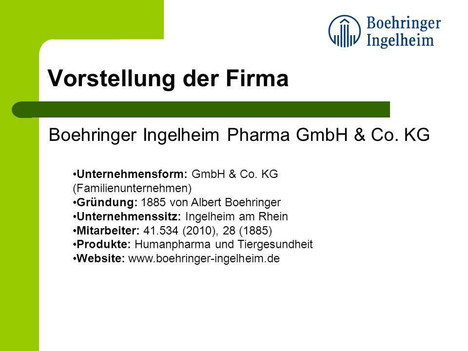 Vorstellung der Firma Boehringer Ingelheim Pharma GmbH & Co. KG Unternehmensform: GmbH & Co. KG (Familienunternehmen) Gründung: 1885 von Albert Boehri