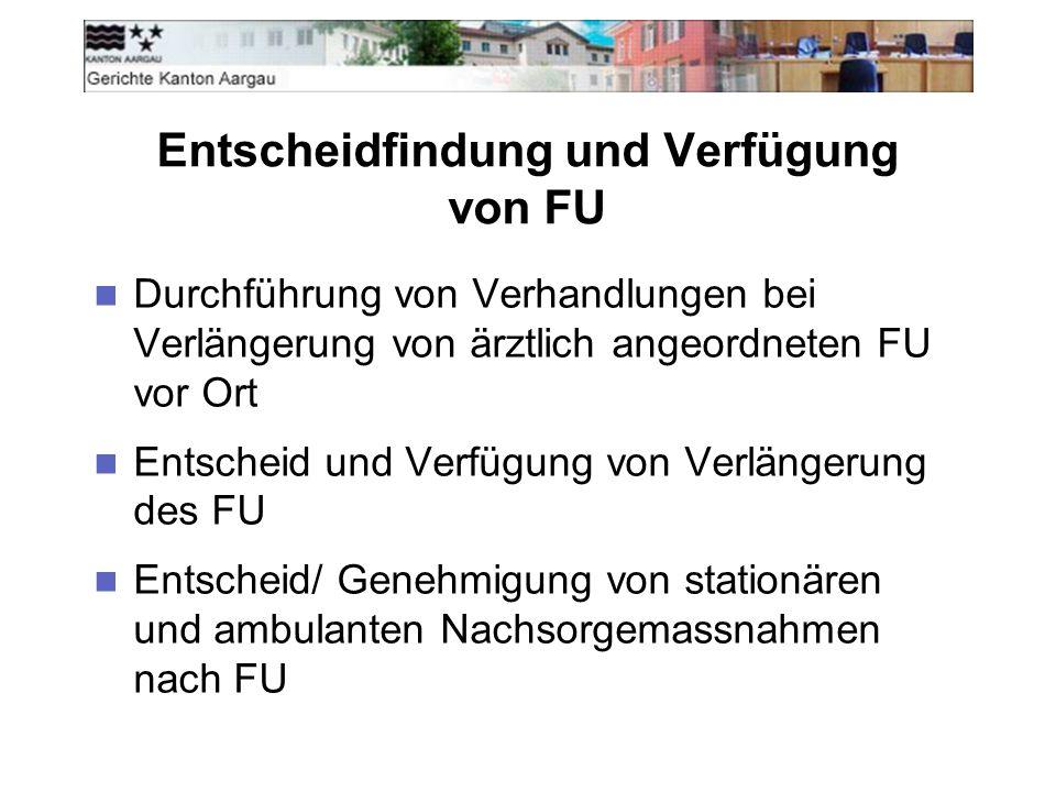 Entscheidfindung und Verfügung von FU Durchführung von Verhandlungen bei Verlängerung von ärztlich angeordneten FU vor Ort Entscheid und Verfügung von Verlängerung des FU Entscheid/ Genehmigung von stationären und ambulanten Nachsorgemassnahmen nach FU
