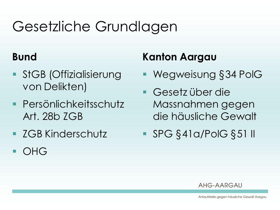 Gesetzliche Grundlagen Bund StGB (Offizialisierung von Delikten) Persönlichkeitsschutz Art.