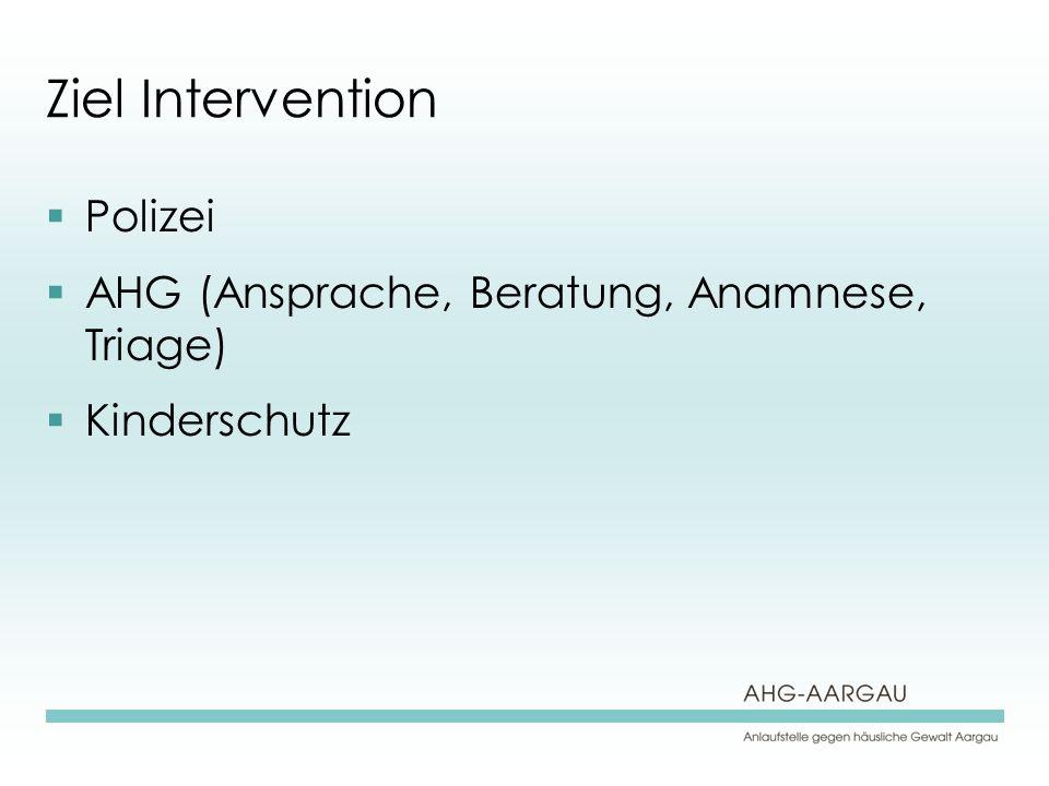 Ziel Intervention Polizei AHG (Ansprache, Beratung, Anamnese, Triage) Kinderschutz