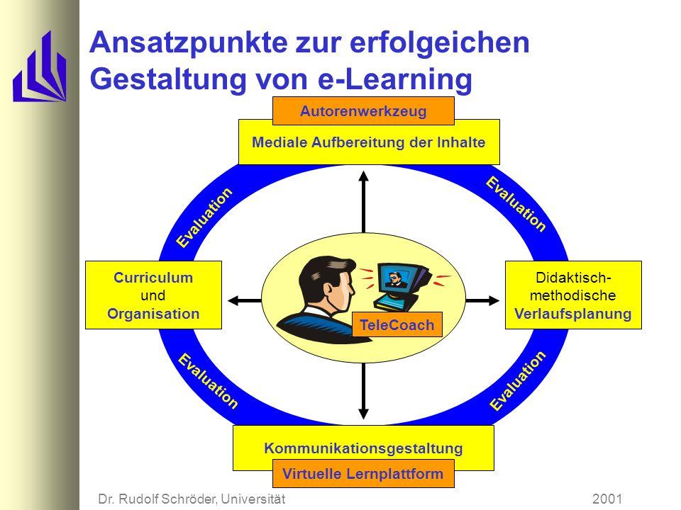 2001Dr.Rudolf Schröder, Universität Paderborn Universität Paderborn / FB5-Wirtschaftspädagogik Dr.