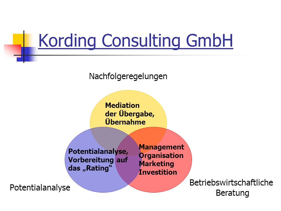 Kording Consulting GmbH Nachfolgeregelungen Betriebswirtschaftliche Beratung Potentialanalyse Mediation der Übergabe, Übernahme Potentialanalyse, Vorbereitung auf das Rating Management Organisation Marketing Investition