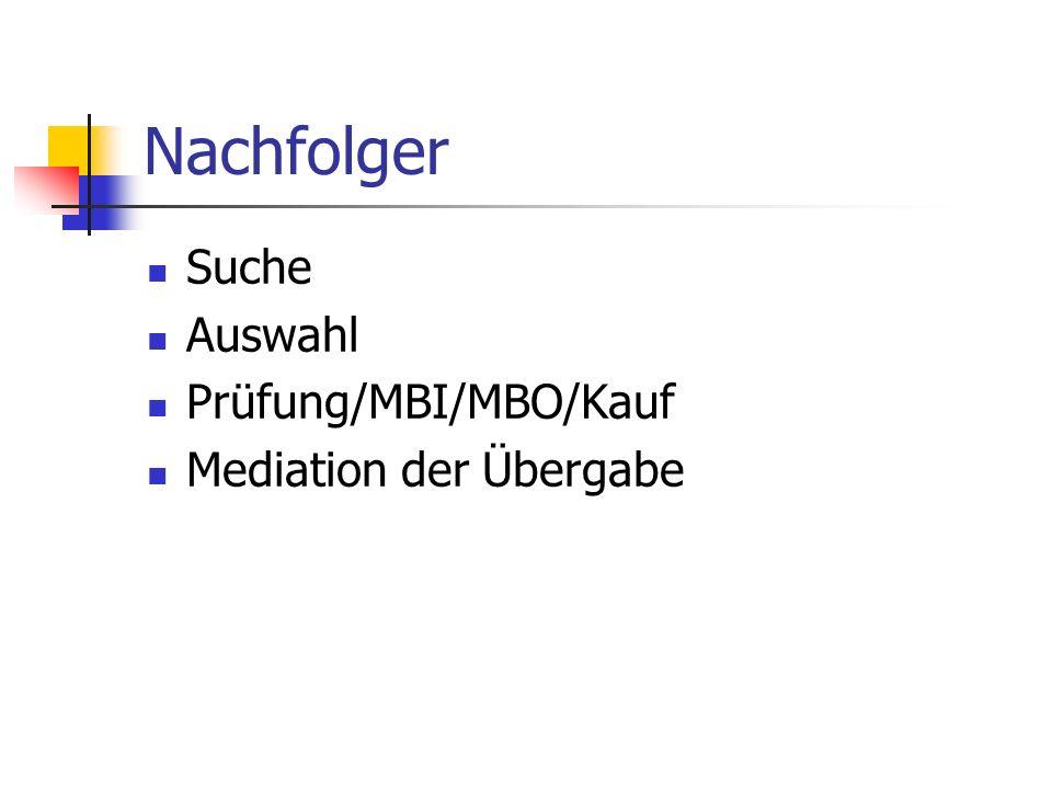 Nachfolger Suche Auswahl Prüfung/MBI/MBO/Kauf Mediation der Übergabe