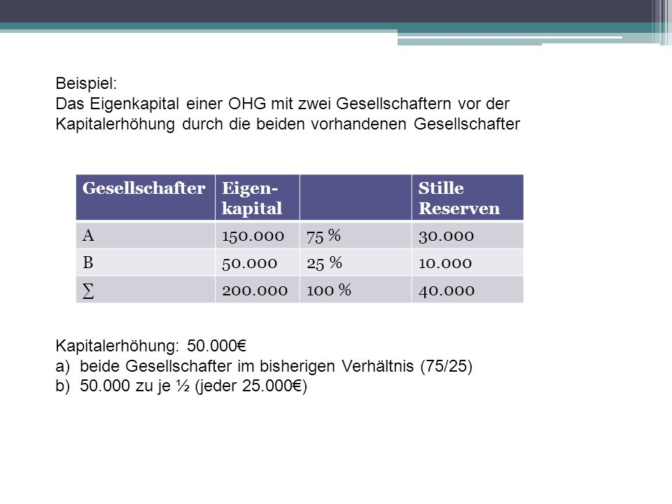 Beispiel: Das Eigenkapital einer OHG mit zwei Gesellschaftern vor der Kapitalerhöhung durch die beiden vorhandenen Gesellschafter Kapitalerhöhung: 50.