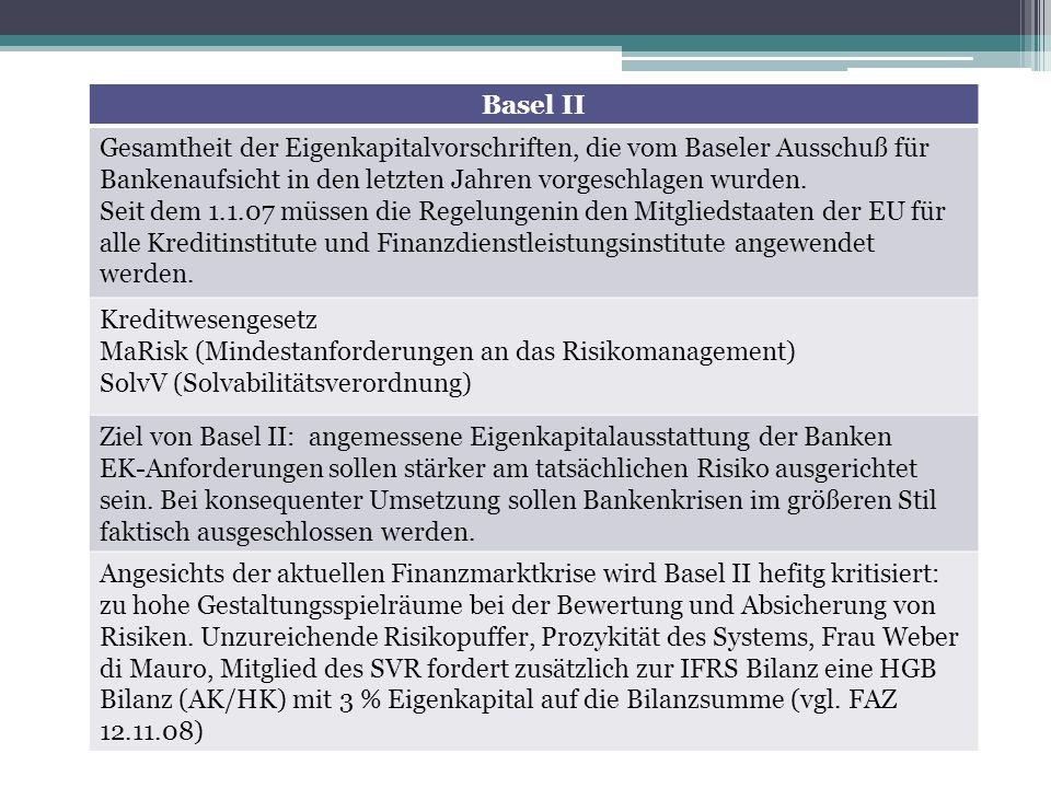 Basel II Gesamtheit der Eigenkapitalvorschriften, die vom Baseler Ausschuß für Bankenaufsicht in den letzten Jahren vorgeschlagen wurden. Seit dem 1.1