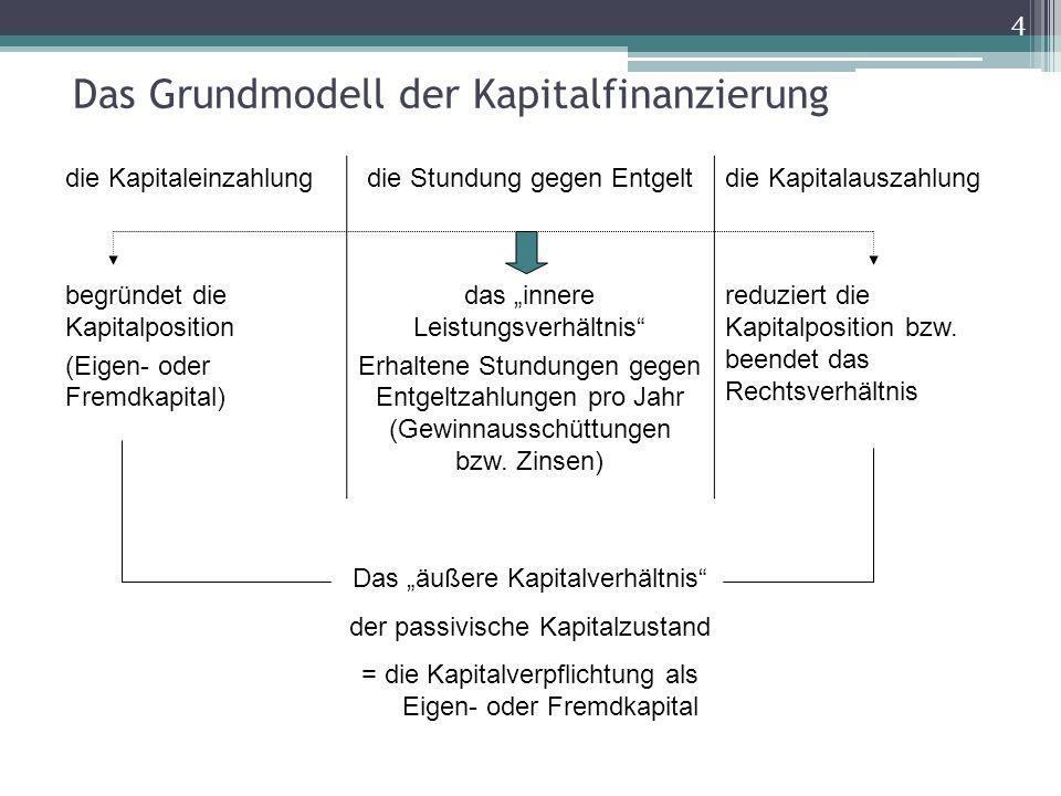 4 Das Grundmodell der Kapitalfinanzierung die Kapitaleinzahlungdie Stundung gegen Entgeltdie Kapitalauszahlung begründet die Kapitalposition (Eigen- o