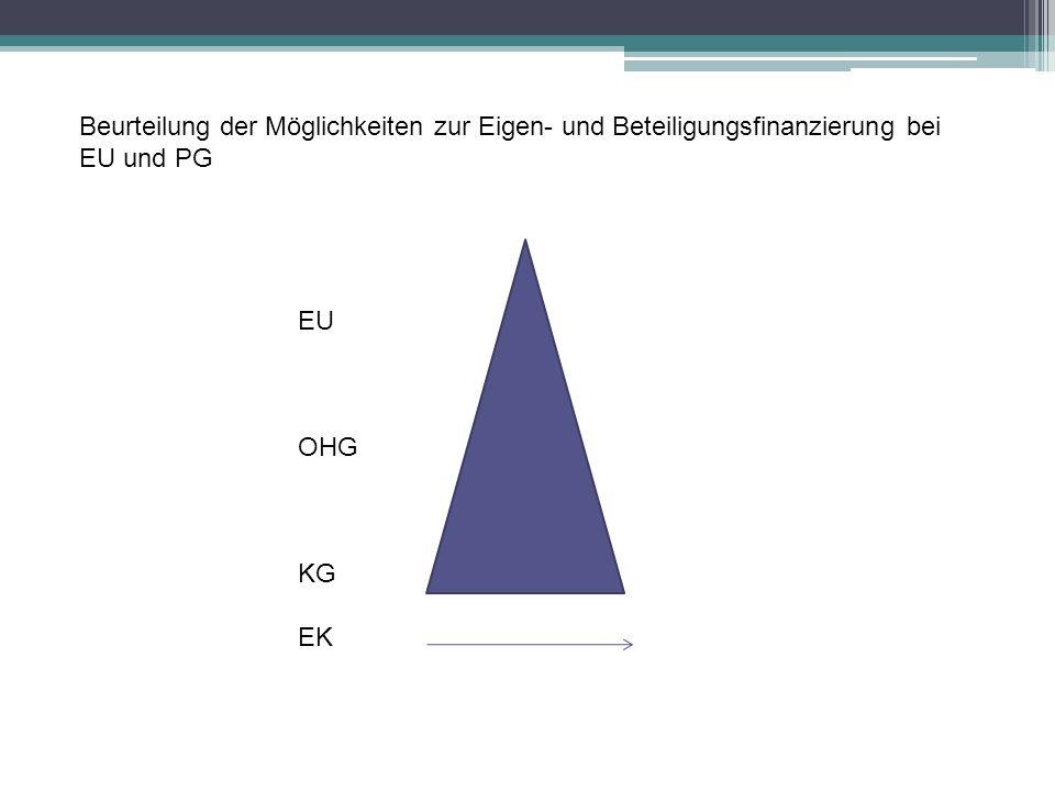 Beurteilung der Möglichkeiten zur Eigen- und Beteiligungsfinanzierung bei EU und PG EU OHG KG EK