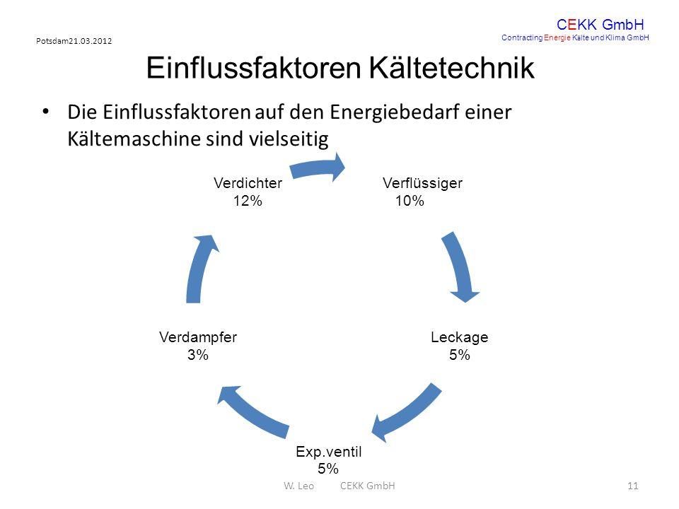 Potsdam21.03.2012 W. Leo CEKK GmbH11 CEKK GmbH Contracting Energie K ä lte und Klima GmbH Einflussfaktoren Kältetechnik Die Einflussfaktoren auf den E