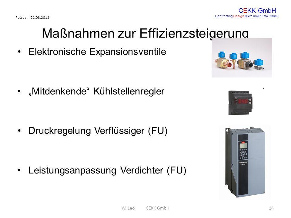 Potsdam 21.03.2012 W. Leo CEKK GmbH14 CEKK GmbH Contracting Energie K ä lte und Klima GmbH Maßnahmen zur Effizienzsteigerung Elektronische Expansionsv