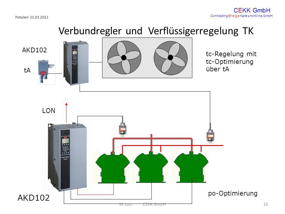 Potsdam 21.03.2012 W. Leo CEKK GmbH16 CEKK GmbH Contracting Energie K ä lte und Klima GmbH Verbundregler und Verflüssigerregelung TK AKD102 tA AKD102