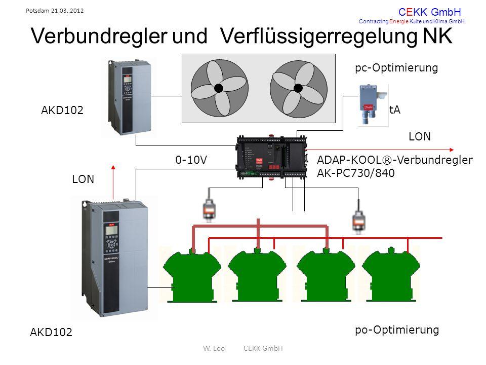 0-10V LON ADAP-KOOL®-Verbundregler AK-PC730/840 AKD102 tA pc-Optimierung po-Optimierung Verbundregler und Verflüssigerregelung NK Potsdam 21.03..2012