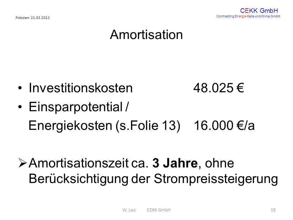 Potsdam 21.03.2012 W. Leo CEKK GmbH19 CEKK GmbH Contracting Energie K ä lte und Klima GmbH Amortisation Investitionskosten48.025 Einsparpotential / En
