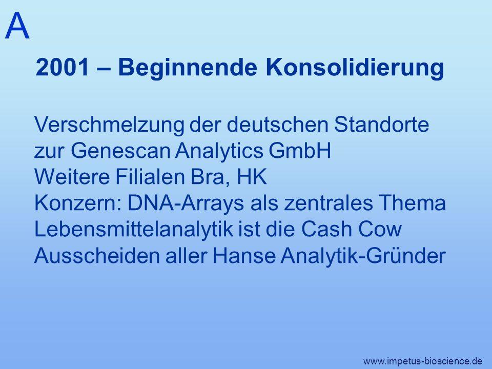 A www.impetus-bioscience.de 2001 – Beginnende Konsolidierung Verschmelzung der deutschen Standorte zur Genescan Analytics GmbH Weitere Filialen Bra, HK Konzern: DNA-Arrays als zentrales Thema Lebensmittelanalytik ist die Cash Cow Ausscheiden aller Hanse Analytik-Gründer