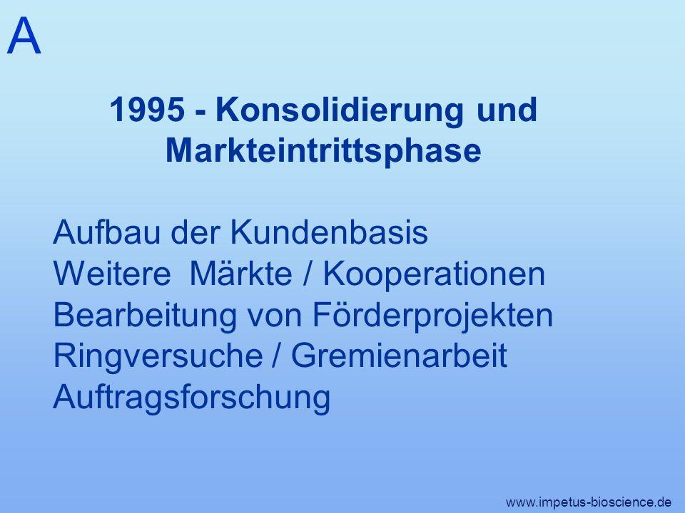 A www.impetus-bioscience.de 1995 - Konsolidierung und Markteintrittsphase Aufbau der Kundenbasis Weitere Märkte / Kooperationen Bearbeitung von Förderprojekten Ringversuche / Gremienarbeit Auftragsforschung