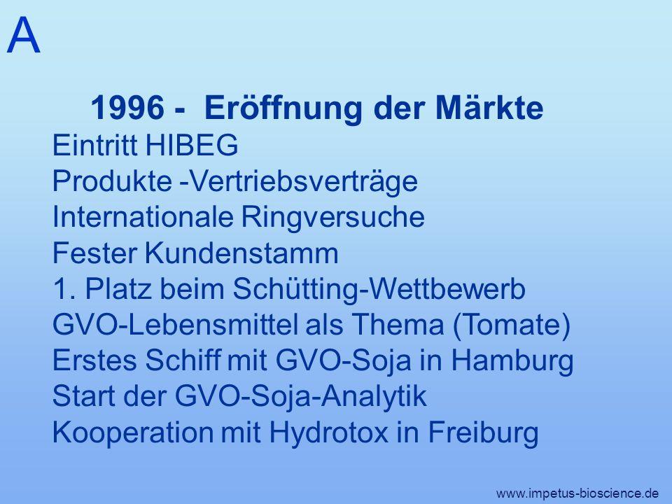 A www.impetus-bioscience.de 1996 - Eröffnung der Märkte Eintritt HIBEG Produkte -Vertriebsverträge Internationale Ringversuche Fester Kundenstamm 1.