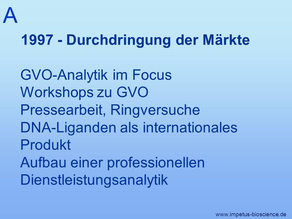 A www.impetus-bioscience.de 1997 - Durchdringung der Märkte GVO-Analytik im Focus Workshops zu GVO Pressearbeit, Ringversuche DNA-Liganden als internationales Produkt Aufbau einer professionellen Dienstleistungsanalytik