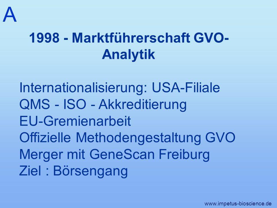 A www.impetus-bioscience.de 1998 - Marktführerschaft GVO- Analytik Internationalisierung: USA-Filiale QMS - ISO - Akkreditierung EU-Gremienarbeit Offizielle Methodengestaltung GVO Merger mit GeneScan Freiburg Ziel : Börsengang