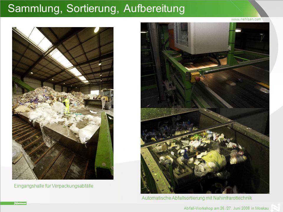 www.nehlsen.com Abfall-Workshop am 26./27. Juni 2008 in Moskau Sammlung, Sortierung, Aufbereitung Automatische Abfallsortierung mit Nahinfrarottechnik