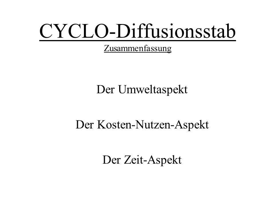CYCLO-Diffusionsstab Zusammenfassung Der Umweltaspekt Der Kosten-Nutzen-Aspekt Der Zeit-Aspekt
