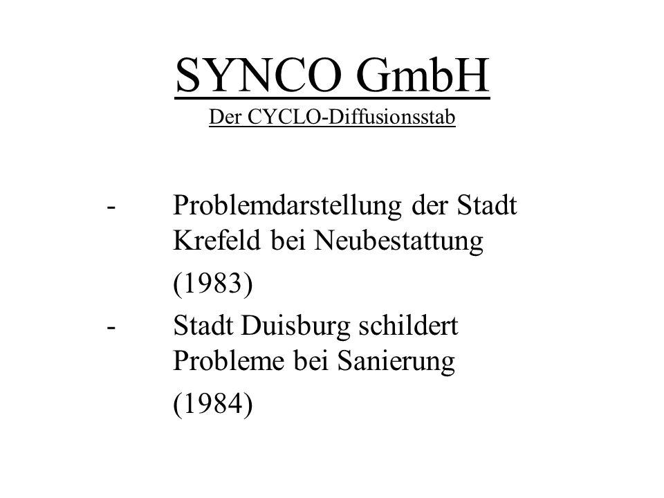 SYNCO GmbH Der CYCLO-Diffusionsstab -Problemdarstellung der Stadt Krefeld bei Neubestattung (1983) -Stadt Duisburg schildert Probleme bei Sanierung (1
