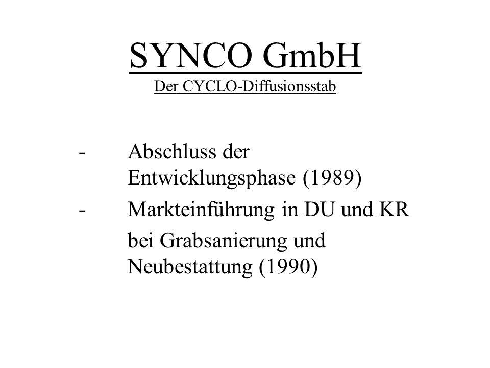 SYNCO GmbH Der CYCLO-Diffusionsstab -Abschluss der Entwicklungsphase (1989) -Markteinführung in DU und KR bei Grabsanierung und Neubestattung (1990)