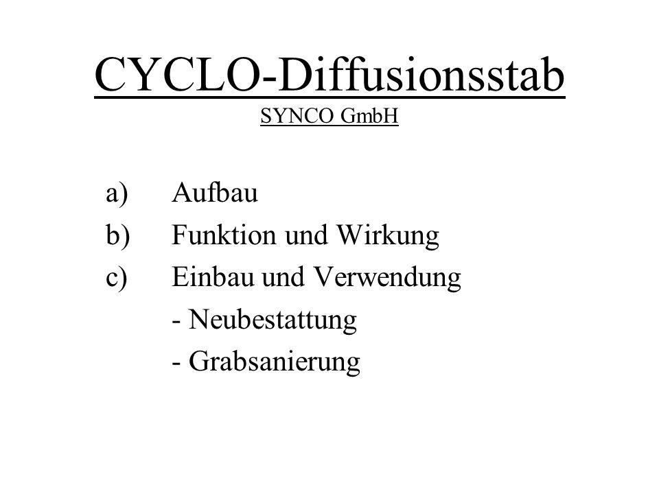 CYCLO-Diffusionsstab SYNCO GmbH a)Aufbau b)Funktion und Wirkung c)Einbau und Verwendung - Neubestattung - Grabsanierung