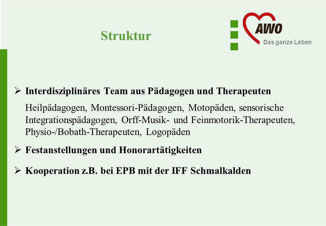 Das ganze Leben Struktur Interdisziplinäres Team aus Pädagogen und Therapeuten Heilpädagogen, Montessori-Pädagogen, Motopäden, sensorische Integration