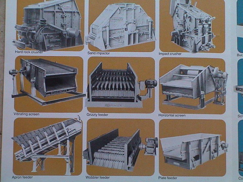 Vertikalmühlen + Rotoren