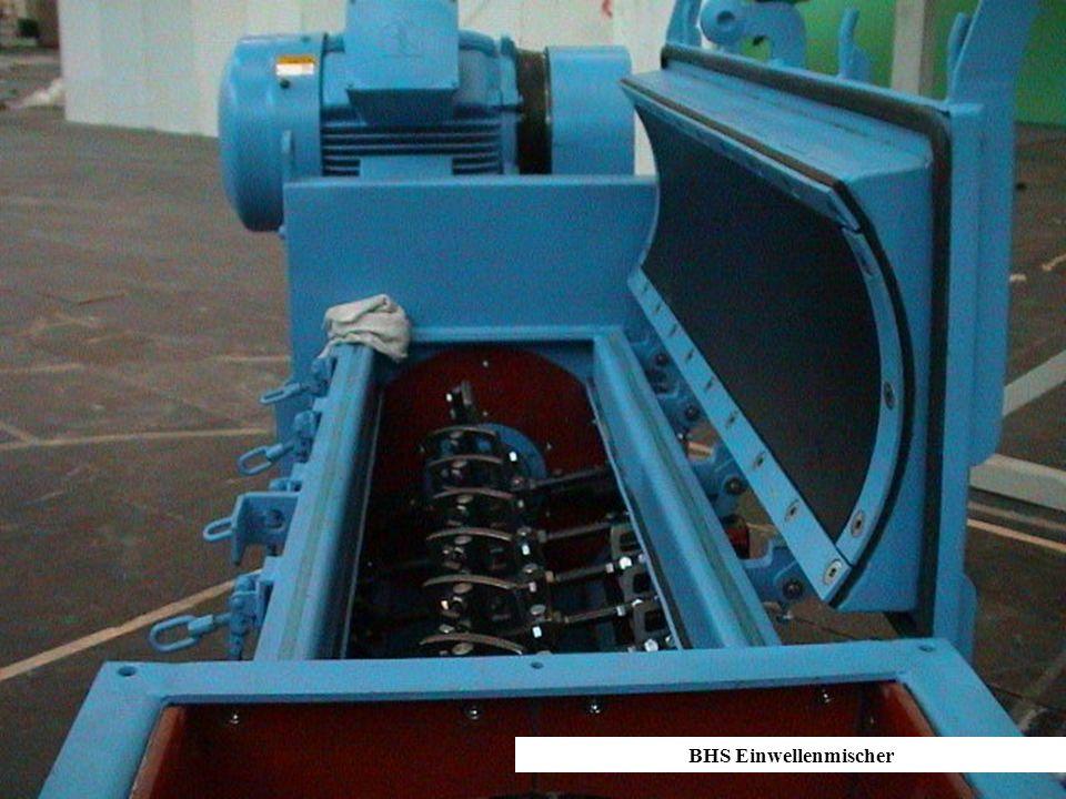 BHS Horizontalmühle