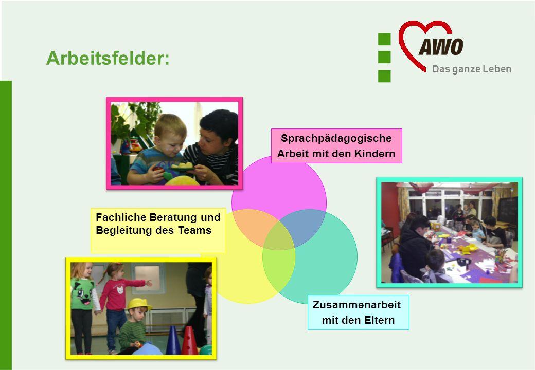 Das ganze Leben Fachliche Beratung und Begleitung des Teams Zusammenarbeit mit den Eltern Sprachpädagogische Arbeit mit den Kindern Arbeitsfelder: