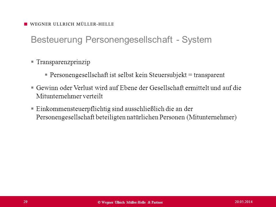 20.05.2014 29 © Wegner Ullrich Müller-Helle & Partner Transparenzprinzip Personengesellschaft ist selbst kein Steuersubjekt = transparent Gewinn oder