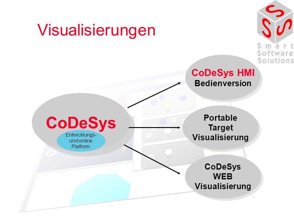 Visualisierungen v CoDeSys Entwicklungs- und online Platform CoDeSys HMI Bedienversion Portable Target Visualisierung CoDeSys WEB Visualisierung