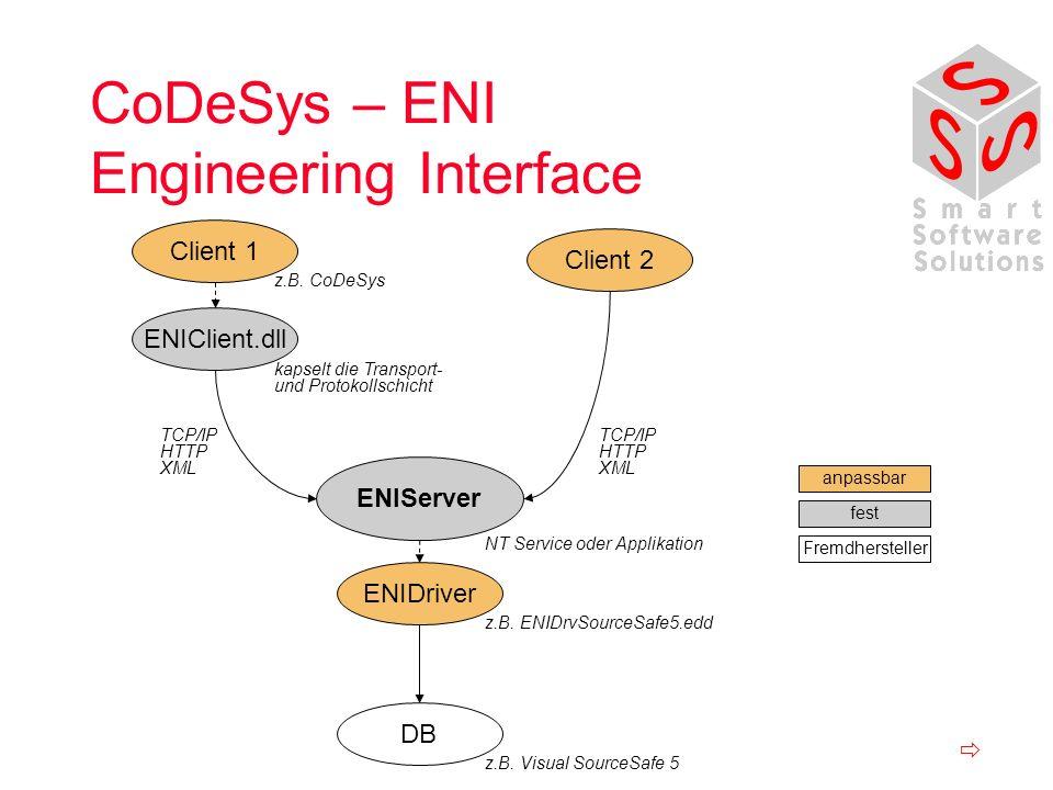 CoDeSys – ENI Engineering Interface Client 1 z.B. CoDeSys Client 2 ENIClient.dll kapselt die Transport- und Protokollschicht ENIServer ENIDriver z.B.