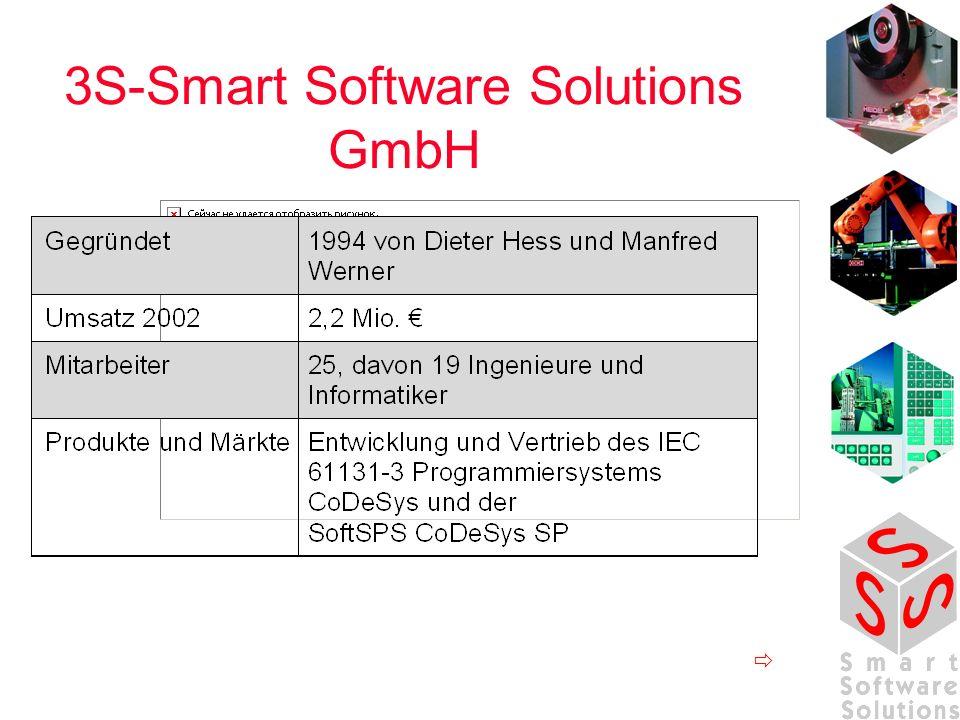 Geschäftsführung D.Hess M. Werner Marketing R. Wagner S.