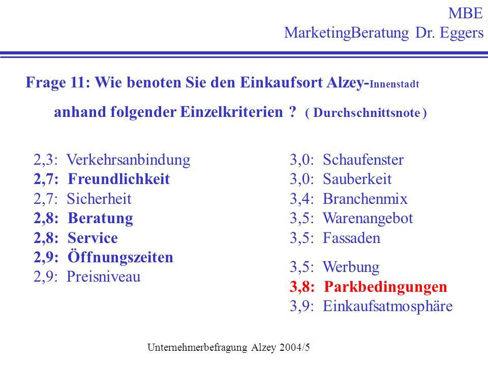 Frage 11: Wie benoten Sie den Einkaufsort Alzey- Innenstadt anhand folgender Einzelkriterien .