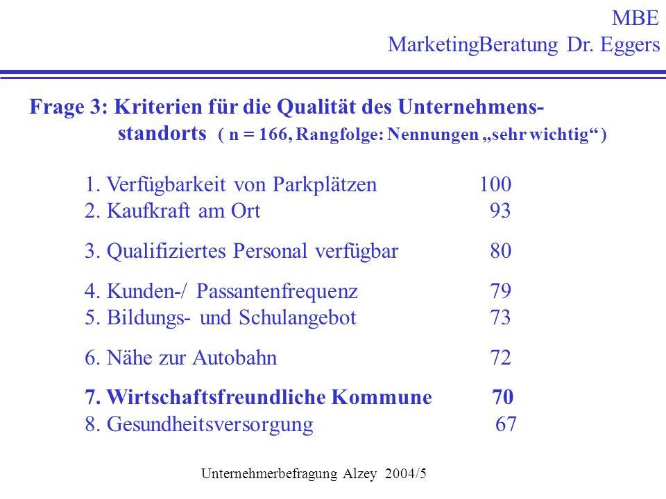 Unternehmerbefragung Alzey 2004/5 MBE MarketingBeratung Dr.