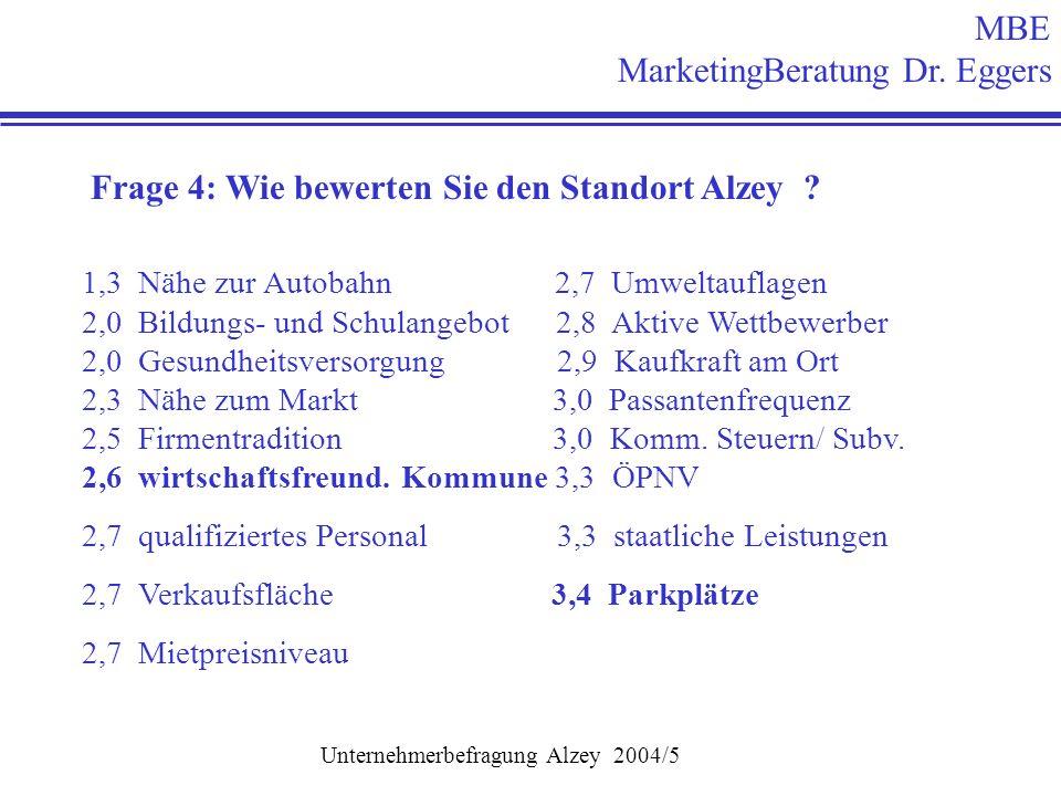 Frage 4: Wie bewerten Sie den Standort Alzey .