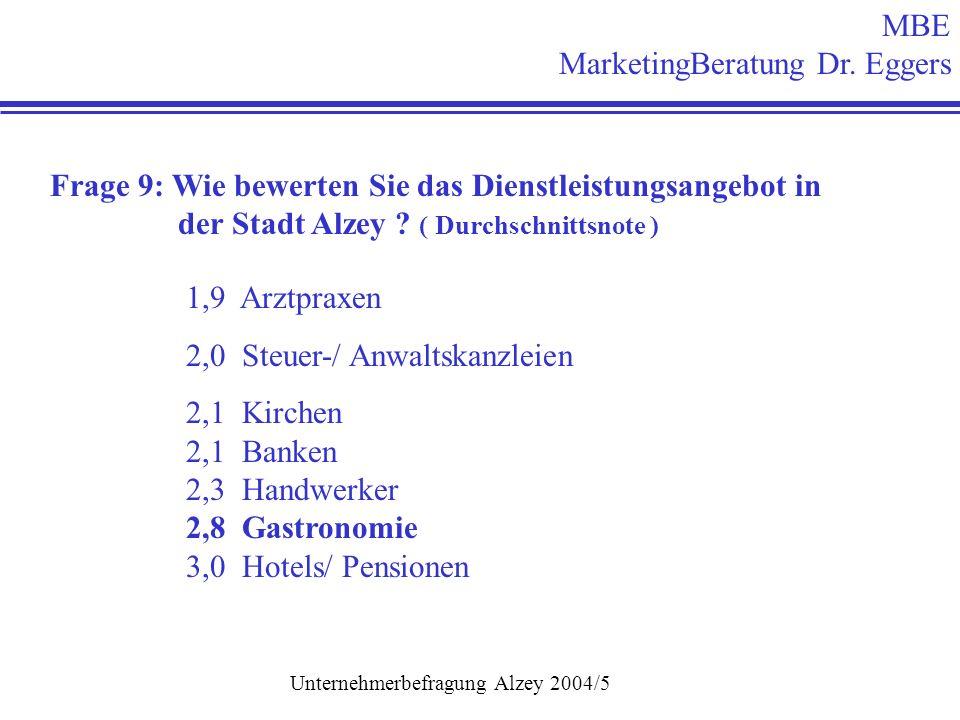 Frage 9: Wie bewerten Sie das Dienstleistungsangebot in der Stadt Alzey .
