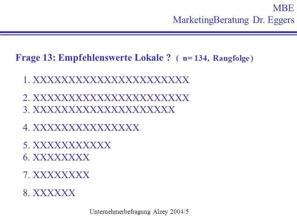 Frage 13: Empfehlenswerte Lokale . ( n= 134, Rangfolge ) 1.