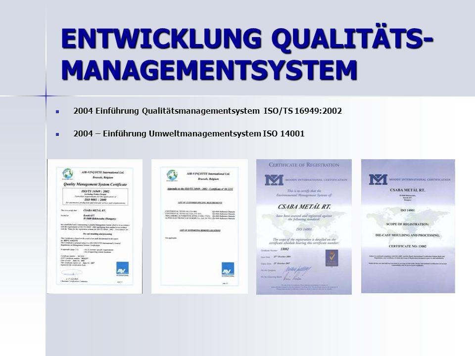 2004 Einführung Qualitätsmanagementsystem ISO/TS 16949:2002 2004 Einführung Qualitätsmanagementsystem ISO/TS 16949:2002 2004 – Einführung Umweltmanagementsystem ISO 14001 2004 – Einführung Umweltmanagementsystem ISO 14001 ENTWICKLUNG QUALITÄTS- MANAGEMENTSYSTEM