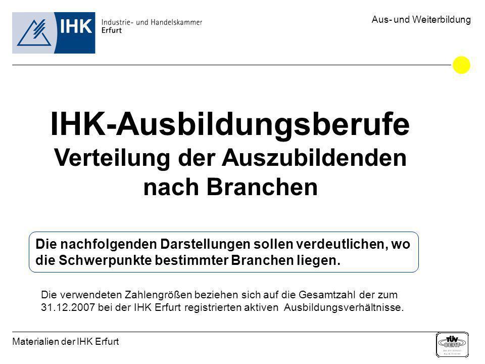 Materialien der IHK Erfurt Aus- und Weiterbildung Die nachfolgenden Darstellungen sollen verdeutlichen, wo die Schwerpunkte bestimmter Branchen liegen