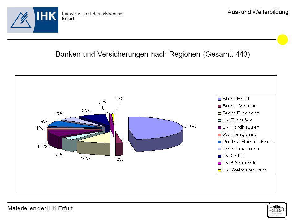 Materialien der IHK Erfurt Aus- und Weiterbildung Banken und Versicherungen nach Regionen (Gesamt: 443)