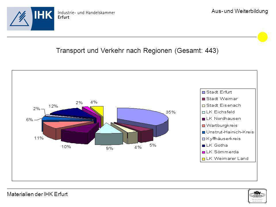 Materialien der IHK Erfurt Aus- und Weiterbildung Transport und Verkehr nach Regionen (Gesamt: 443)