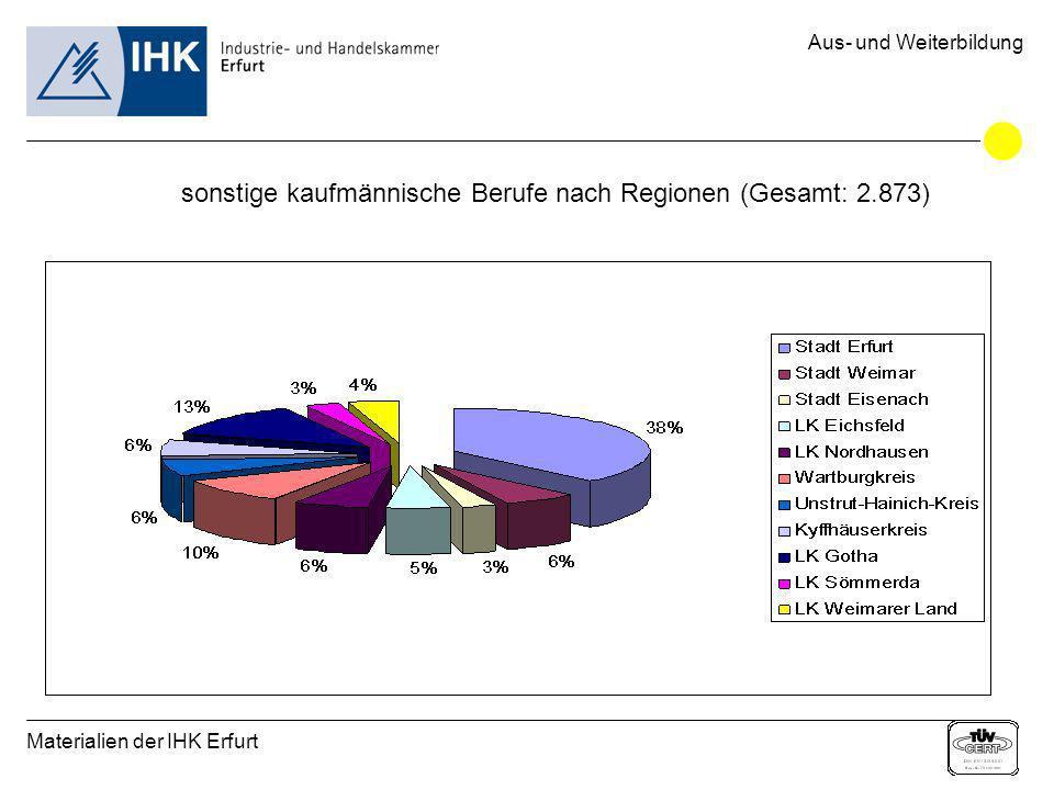 Materialien der IHK Erfurt Aus- und Weiterbildung sonstige kaufmännische Berufe nach Regionen (Gesamt: 2.873)