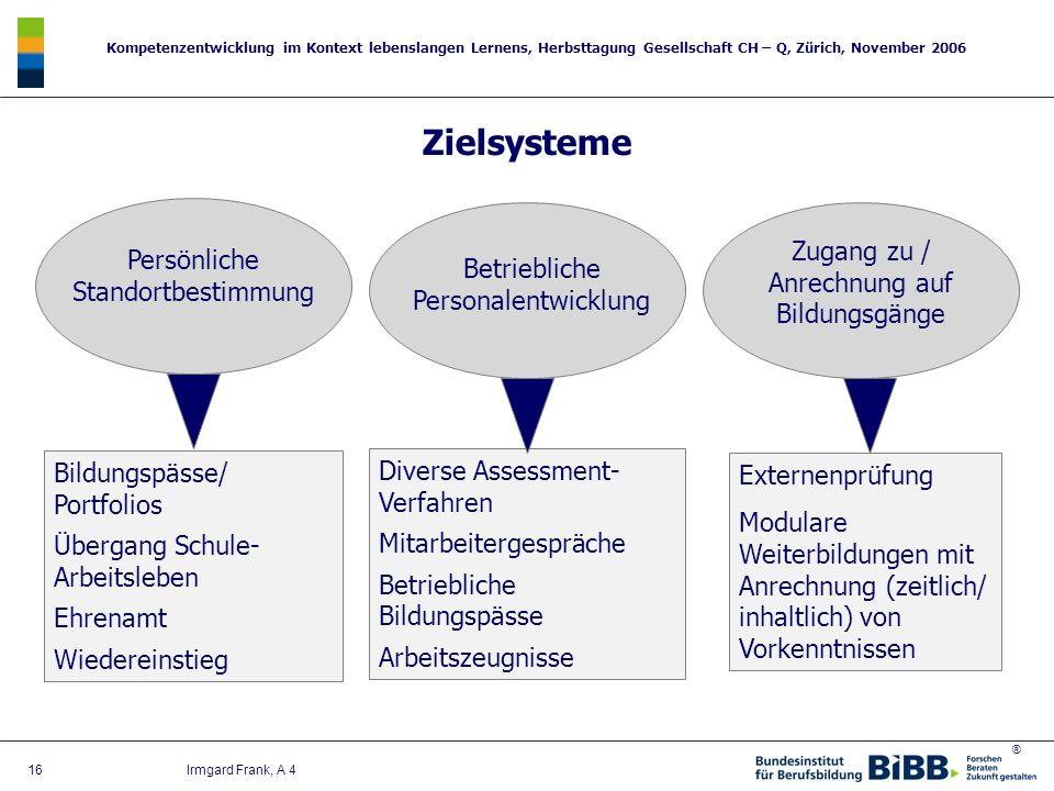 ® Kompetenzentwicklung im Kontext lebenslangen Lernens, Herbsttagung Gesellschaft CH – Q, Zürich, November 2006 16 Irmgard Frank, A 4 Zielsysteme Betr