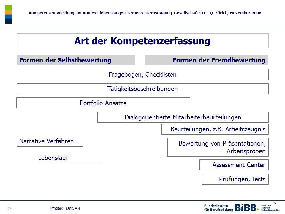 ® Kompetenzentwicklung im Kontext lebenslangen Lernens, Herbsttagung Gesellschaft CH – Q, Zürich, November 2006 17 Irmgard Frank, A 4 Art der Kompeten